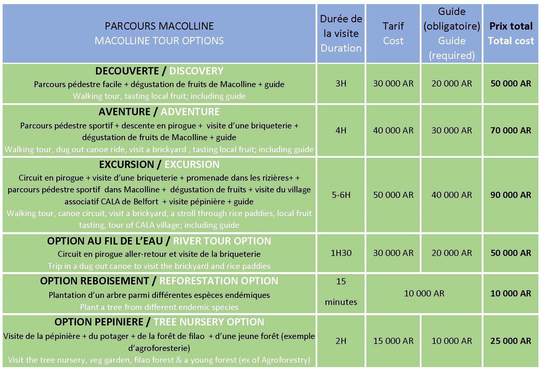 MACOLLINE flyer prices bilingual 2020 tourist prices_Page_1